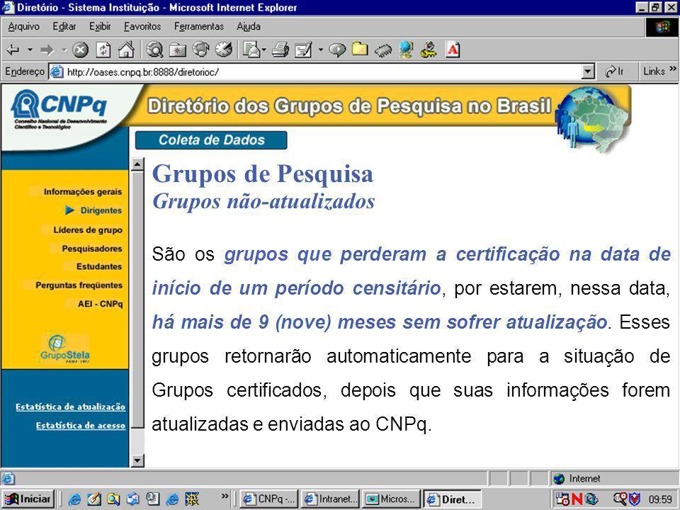 Grupos de Pesquisa Grupos Excluídos ou Em Preenchimento Excluído Grupo Excluído é aquele que foi retirado da base de dados pelo Líder do grupo, através do site de Líderes de grupo.