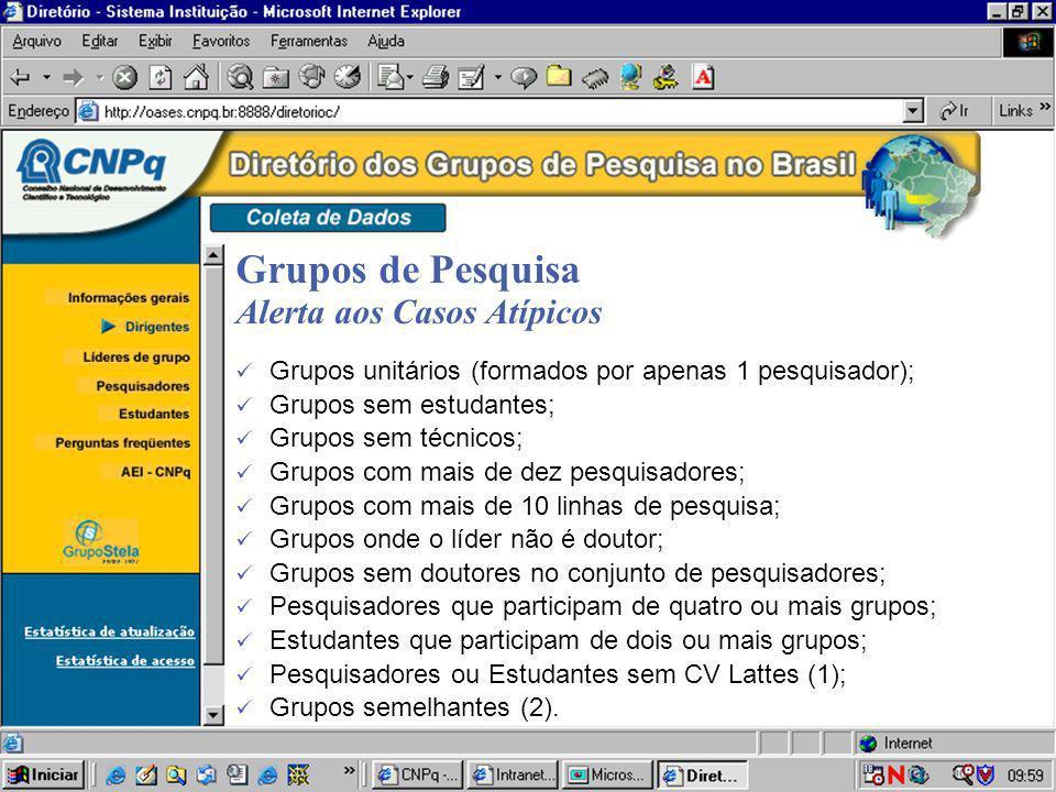 Grupos de Pesquisa Alerta aos Casos Atípicos Grupos unitários (formados por apenas 1 pesquisador); Grupos sem estudantes; Grupos sem técnicos; Grupos