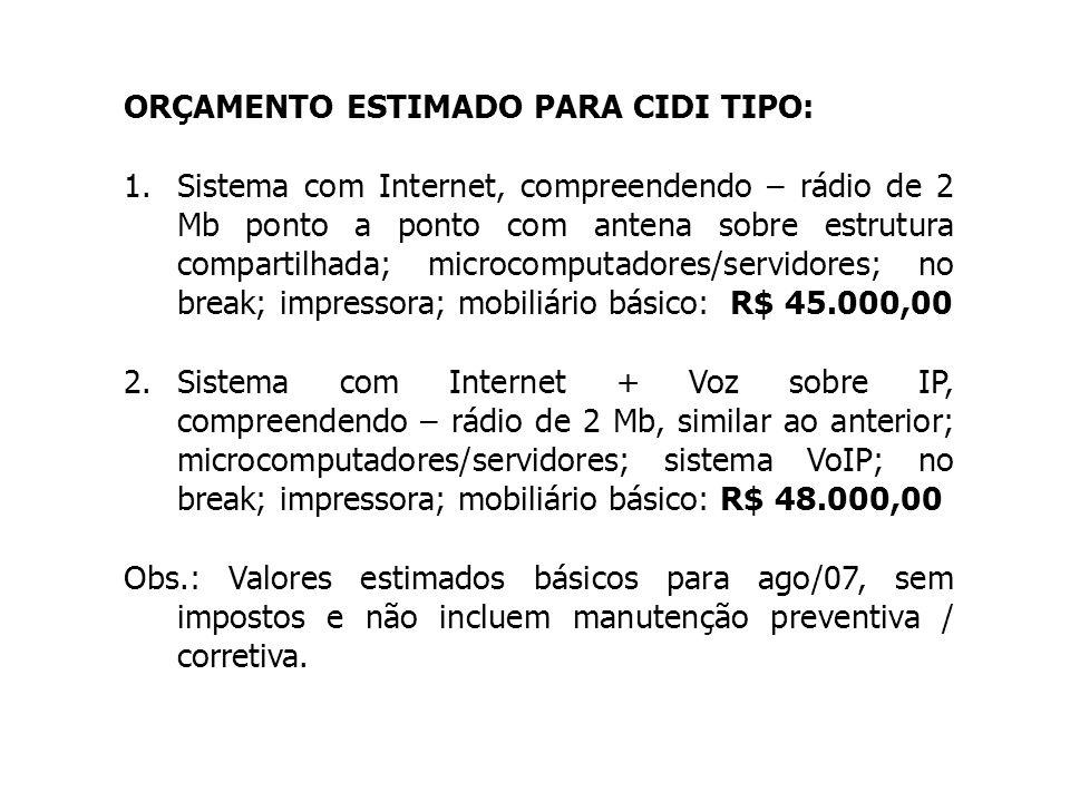 ORÇAMENTO ESTIMADO PARA CIDI TIPO: 1.Sistema com Internet, compreendendo – rádio de 2 Mb ponto a ponto com antena sobre estrutura compartilhada; micro
