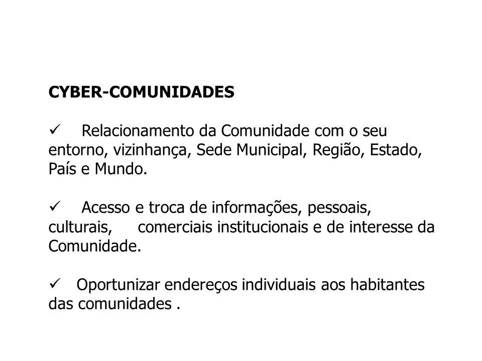 CYBER-COMUNIDADES Relacionamento da Comunidade com o seu entorno, vizinhança, Sede Municipal, Região, Estado, País e Mundo. Acesso e troca de informaç
