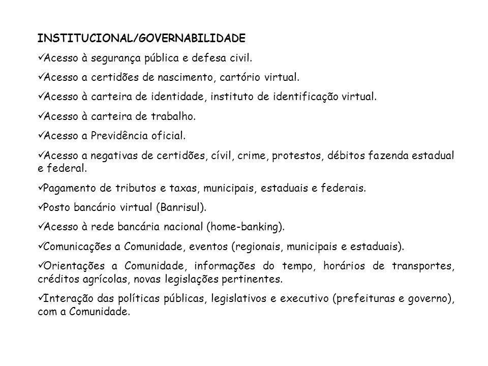 INSTITUCIONAL/GOVERNABILIDADE Acesso à segurança pública e defesa civil. Acesso a certidões de nascimento, cartório virtual. Acesso à carteira de iden