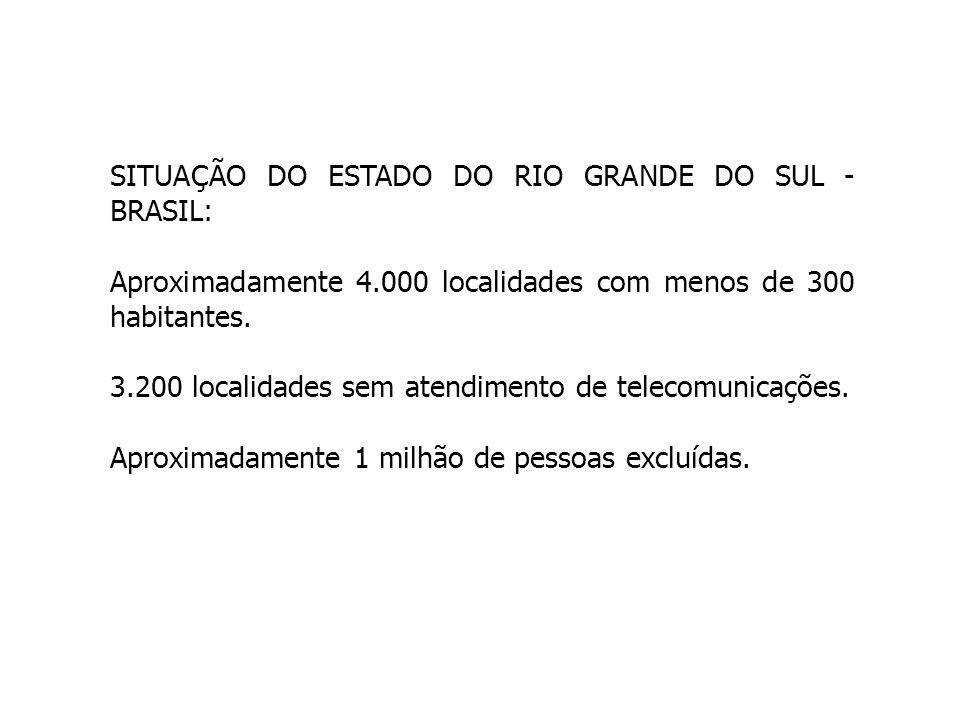 SITUAÇÃO DO ESTADO DO RIO GRANDE DO SUL - BRASIL: Aproximadamente 4.000 localidades com menos de 300 habitantes. 3.200 localidades sem atendimento de