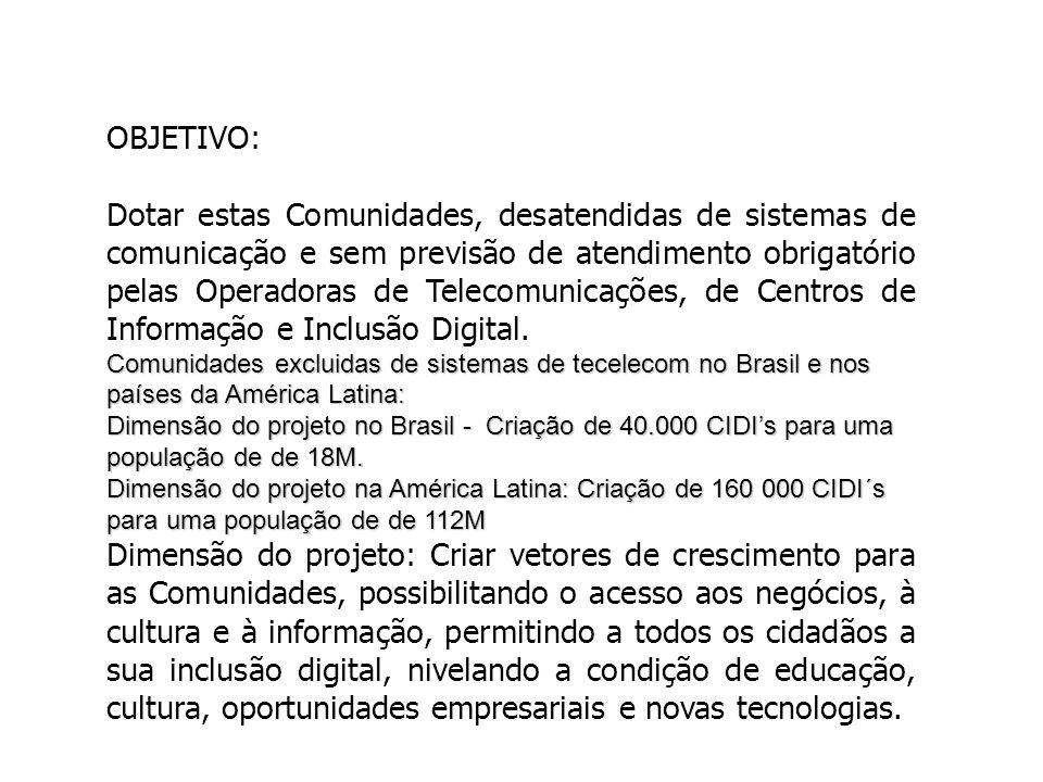 OBJETIVO: Dotar estas Comunidades, desatendidas de sistemas de comunicação e sem previsão de atendimento obrigatório pelas Operadoras de Telecomunicaç