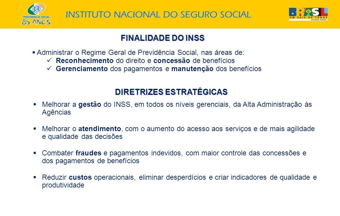 FINALIDADE DO INSS Administrar o Regime Geral de Previdência Social, nas áreas de: Reconhecimento do direito e concessão de benefícios Gerenciamento d
