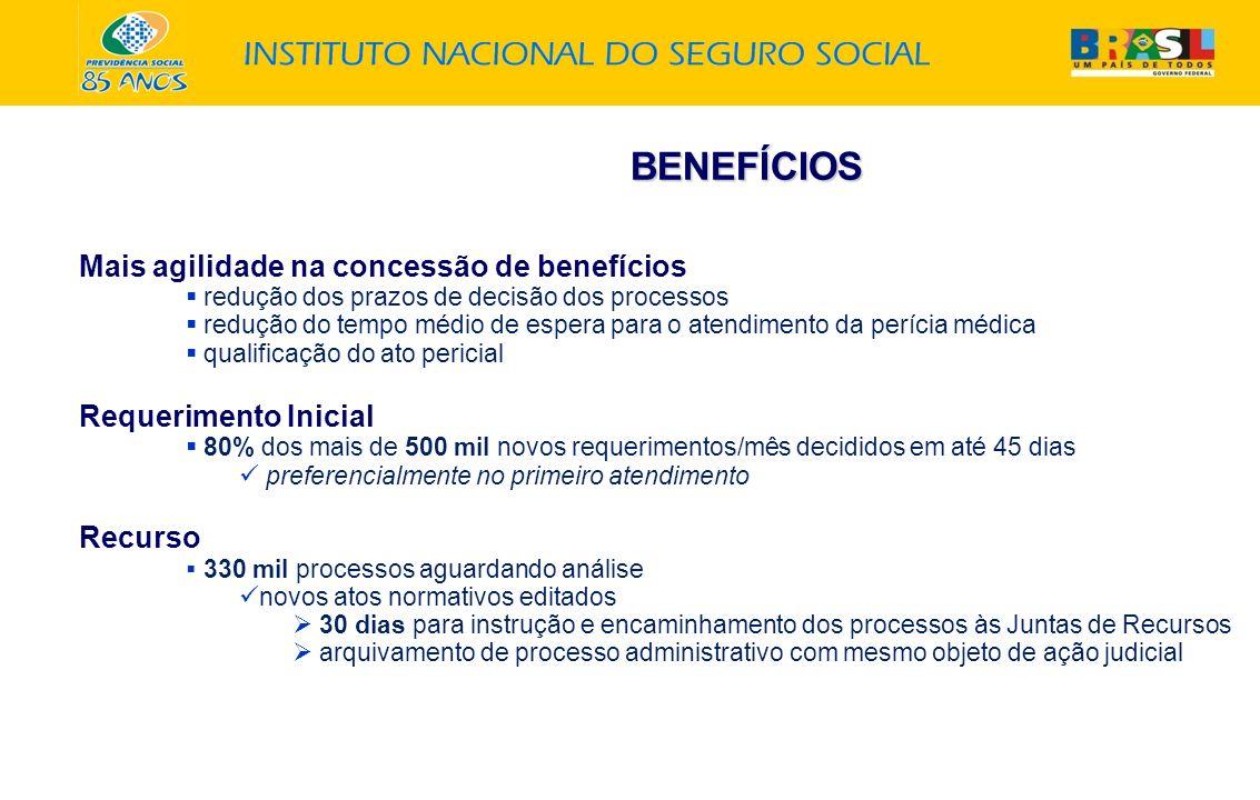 Mais agilidade na concessão de benefícios redução dos prazos de decisão dos processos redução do tempo médio de espera para o atendimento da perícia m