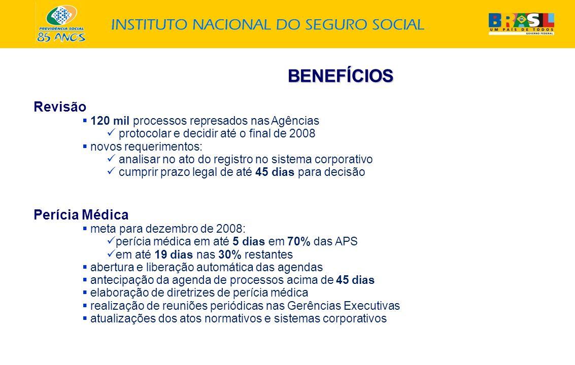 Revisão 120 mil processos represados nas Agências protocolar e decidir até o final de 2008 novos requerimentos: analisar no ato do registro no sistema