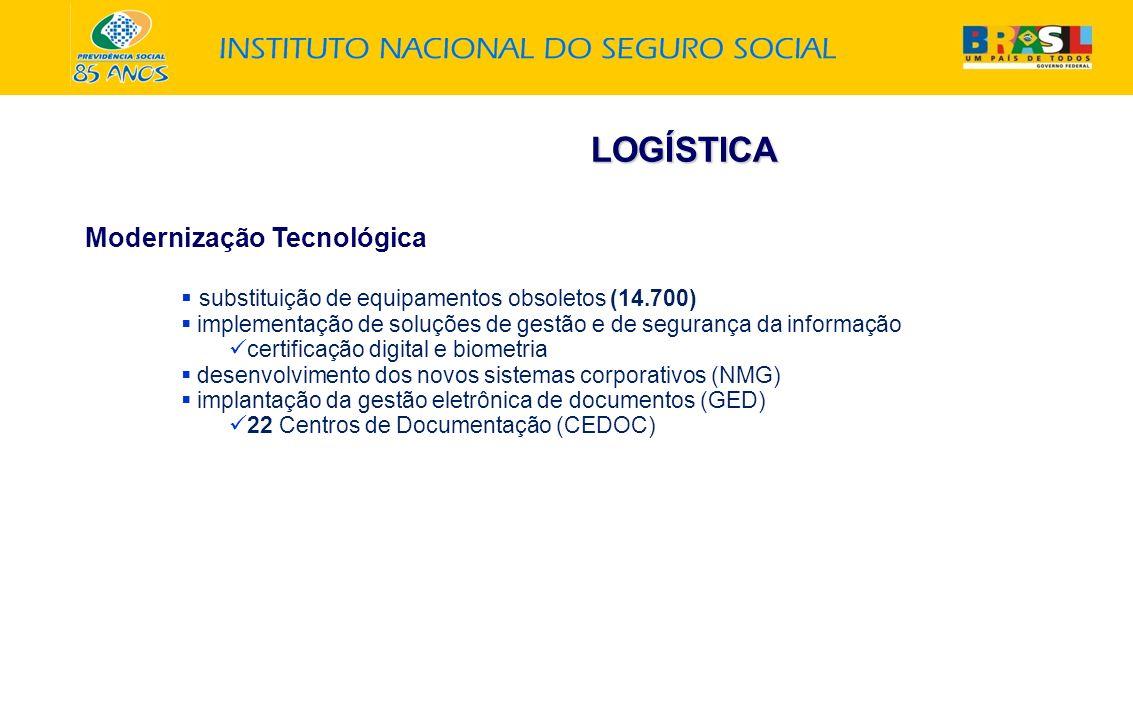 Modernização Tecnológica substituição de equipamentos obsoletos (14.700) implementação de soluções de gestão e de segurança da informação certificação