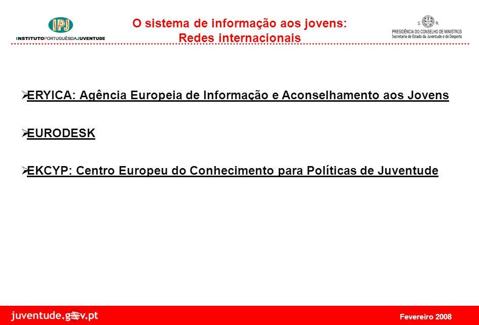 Fevereiro 2008 O sistema de informação aos jovens: Redes internacionais ERYICA: Agência Europeia de Informação e Aconselhamento aos Jovens EURODESK EKCYP: Centro Europeu do Conhecimento para Políticas de Juventude