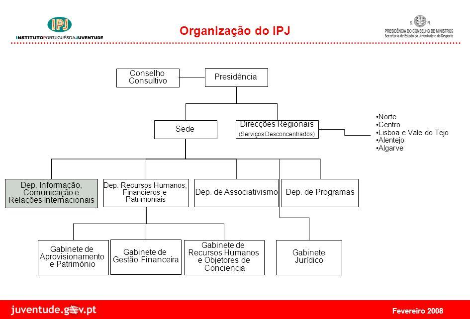 Fevereiro 2008 Organização do IPJ Presidência Direcções Regionais (Serviços Desconcentrados) Sede Norte Centro Lisboa e Vale do Tejo Alentejo Algarve Dep.