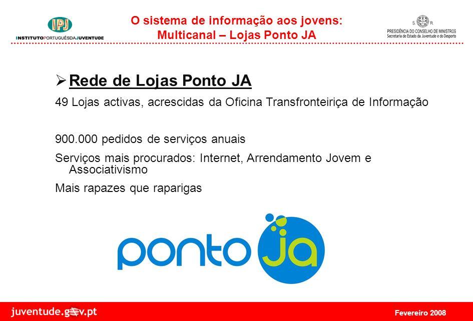 Fevereiro 2008 O sistema de informação aos jovens: Multicanal – Lojas Ponto JA: Procura Procura da rede de Lojas por Género e Idade