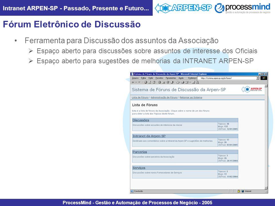 Intranet ARPEN-SP - Passado, Presente e Futuro... ProcessMind - Gestão e Automação de Processos de Negócio - 2005 Fórum Eletrônico de Discussão Ferram