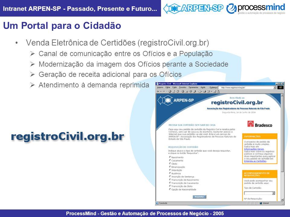 Intranet ARPEN-SP - Passado, Presente e Futuro... ProcessMind - Gestão e Automação de Processos de Negócio - 2005 Um Portal para o Cidadão Venda Eletr
