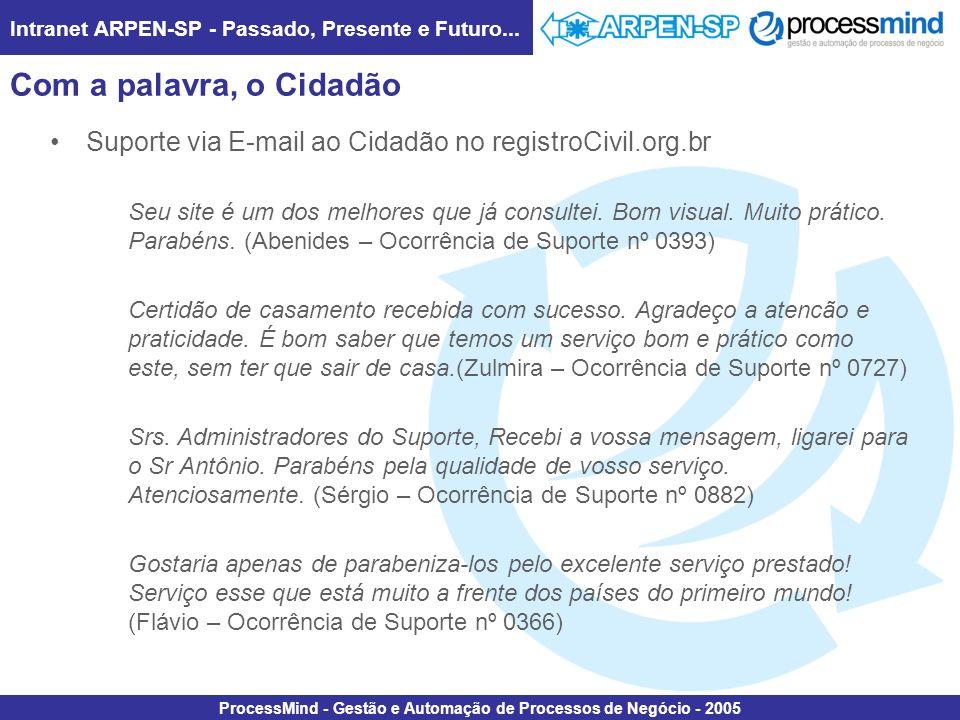 Intranet ARPEN-SP - Passado, Presente e Futuro... ProcessMind - Gestão e Automação de Processos de Negócio - 2005 Com a palavra, o Cidadão Suporte via