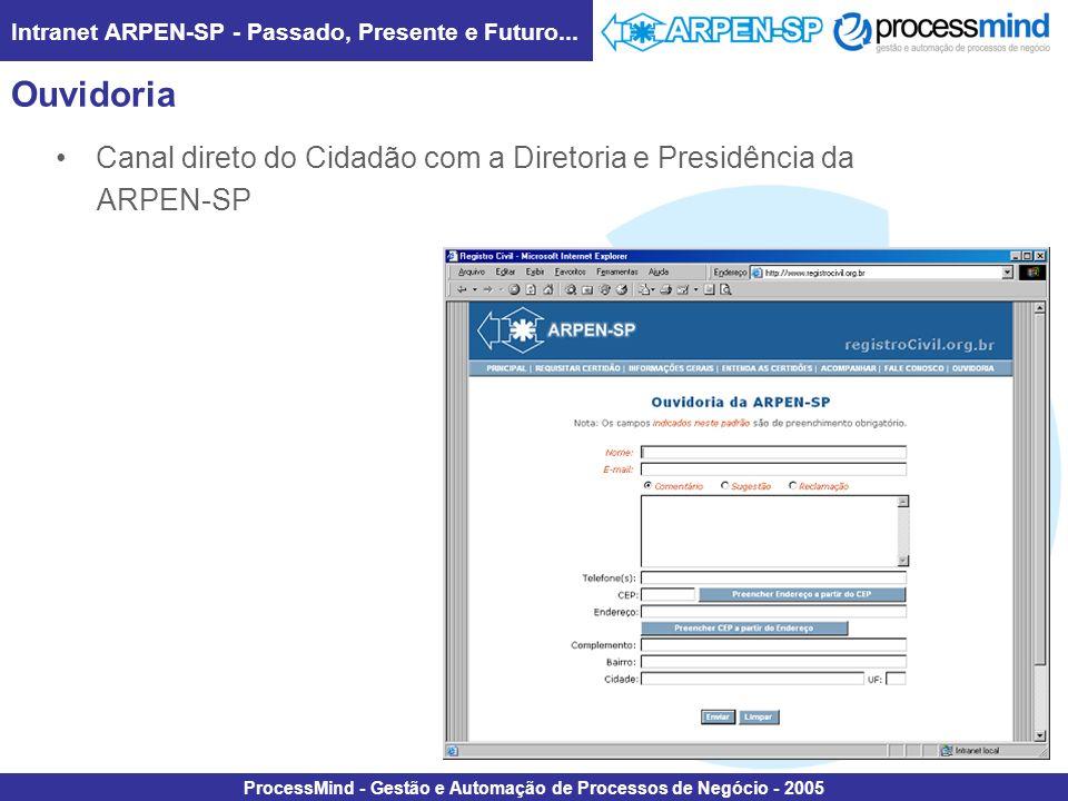 Intranet ARPEN-SP - Passado, Presente e Futuro... ProcessMind - Gestão e Automação de Processos de Negócio - 2005 Ouvidoria Canal direto do Cidadão co