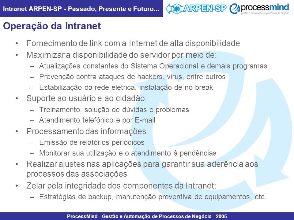 Intranet ARPEN-SP - Passado, Presente e Futuro... ProcessMind - Gestão e Automação de Processos de Negócio - 2005 Operação da Intranet Fornecimento de