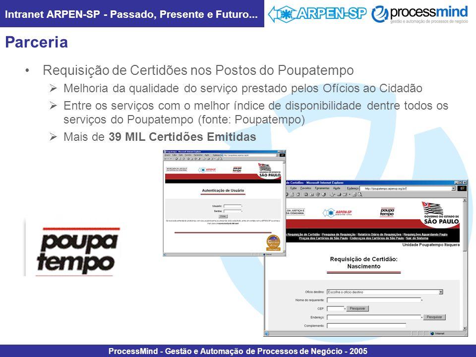 Intranet ARPEN-SP - Passado, Presente e Futuro... ProcessMind - Gestão e Automação de Processos de Negócio - 2005 Parceria Requisição de Certidões nos