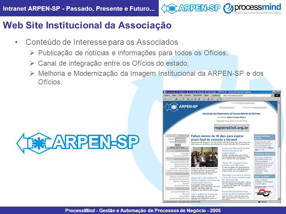 Intranet ARPEN-SP - Passado, Presente e Futuro... ProcessMind - Gestão e Automação de Processos de Negócio - 2005 Web Site Institucional da Associação