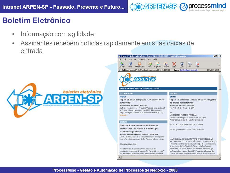 Intranet ARPEN-SP - Passado, Presente e Futuro... ProcessMind - Gestão e Automação de Processos de Negócio - 2005 Boletim Eletrônico Informação com ag