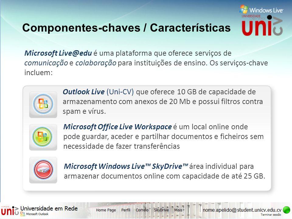 Microsoft Live@edu é uma plataforma que oferece serviços de comunicação e colaboração para instituições de ensino. Os serviços-chave incluem: Componen