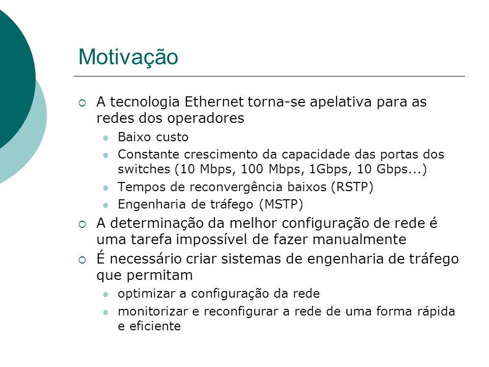 Motivação A tecnologia Ethernet torna-se apelativa para as redes dos operadores Baixo custo Constante crescimento da capacidade das portas dos switche