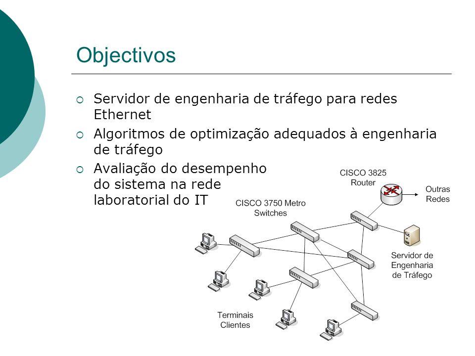Objectivos Servidor de engenharia de tráfego para redes Ethernet Algoritmos de optimização adequados à engenharia de tráfego Avaliação do desempenho d