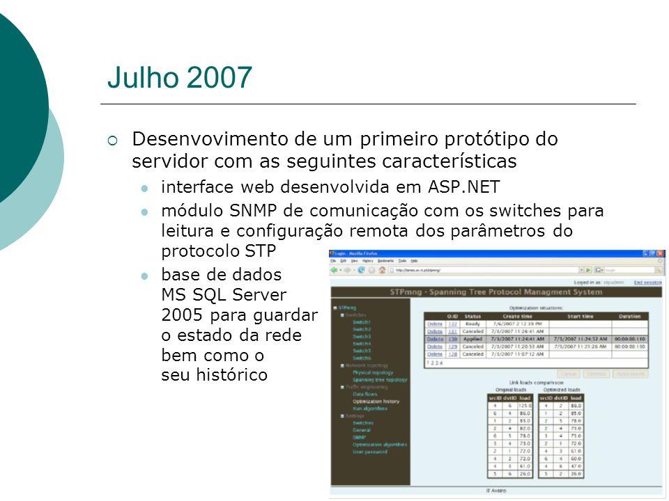 Julho 2007 Desenvovimento de um primeiro protótipo do servidor com as seguintes características interface web desenvolvida em ASP.NET módulo SNMP de c