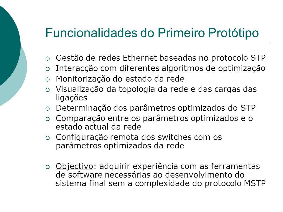 Funcionalidades do Primeiro Protótipo Gestão de redes Ethernet baseadas no protocolo STP Interacção com diferentes algoritmos de optimização Monitoriz
