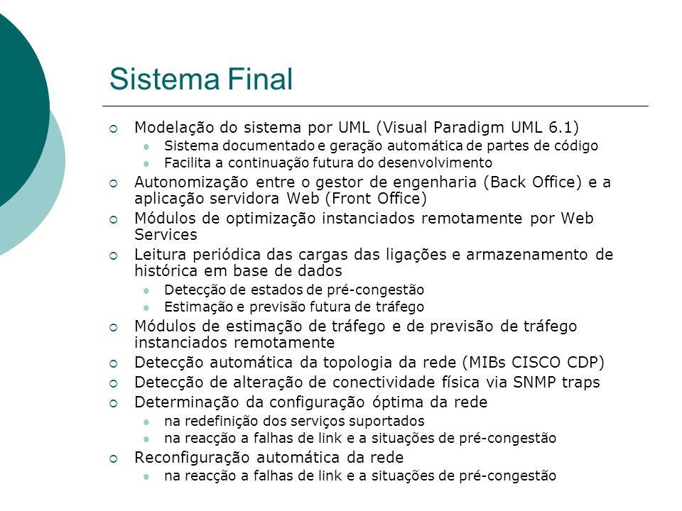 Sistema Final Modelação do sistema por UML (Visual Paradigm UML 6.1) Sistema documentado e geração automática de partes de código Facilita a continuaç
