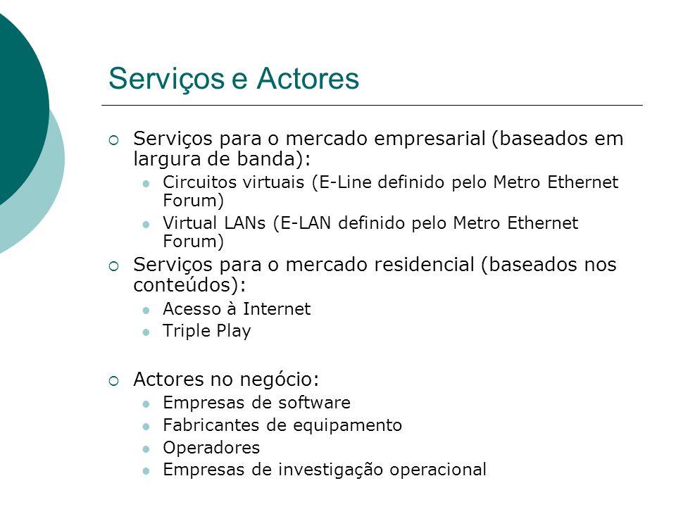 Serviços e Actores Serviços para o mercado empresarial (baseados em largura de banda): Circuitos virtuais (E-Line definido pelo Metro Ethernet Forum)