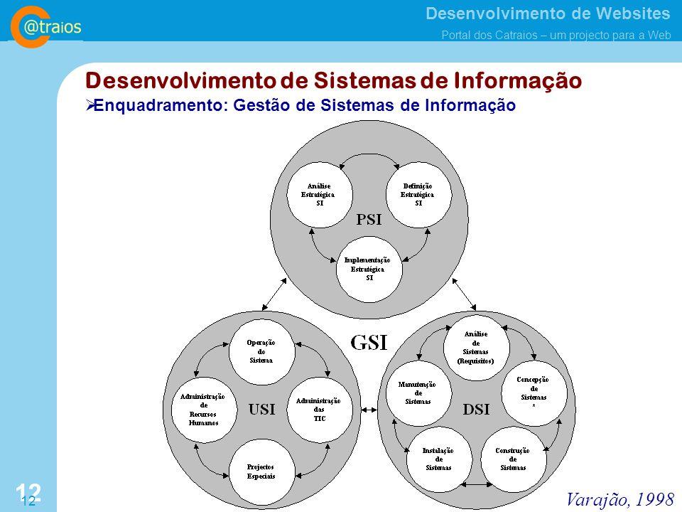 Desenvolvimento de Websites Portal dos Catraios – um projecto para a Web 12 Varajão, 1998 Desenvolvimento de Sistemas de Informação Enquadramento: Gestão de Sistemas de Informação