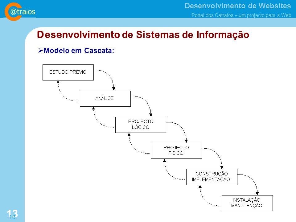 Desenvolvimento de Websites Portal dos Catraios – um projecto para a Web 13 Desenvolvimento de Sistemas de Informação Modelo em Cascata: