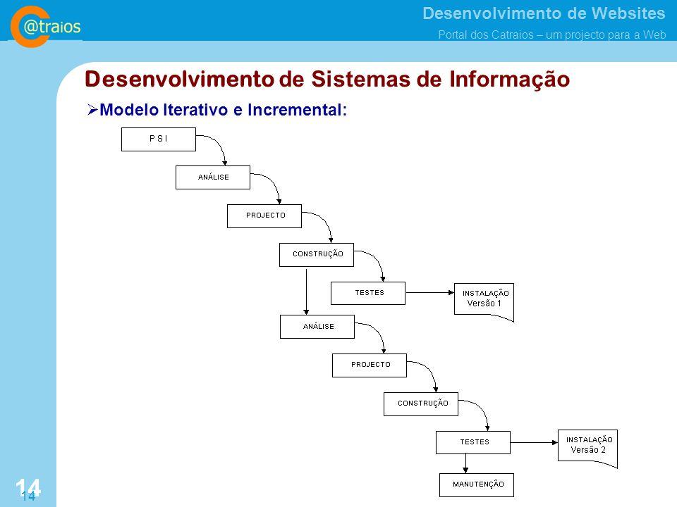 Desenvolvimento de Websites Portal dos Catraios – um projecto para a Web 14 Desenvolvimento de Sistemas de Informação Modelo Iterativo e Incremental: