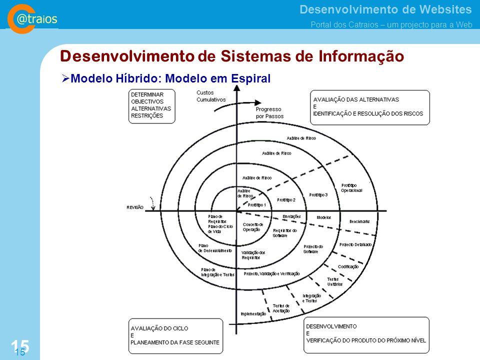 Desenvolvimento de Websites Portal dos Catraios – um projecto para a Web 15 Desenvolvimento de Sistemas de Informação Modelo Híbrido: Modelo em Espiral