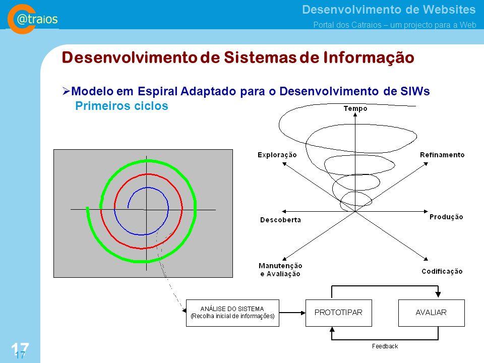 Desenvolvimento de Websites Portal dos Catraios – um projecto para a Web 17 Desenvolvimento de Sistemas de Informação Modelo em Espiral Adaptado para o Desenvolvimento de SIWs Primeiros ciclos