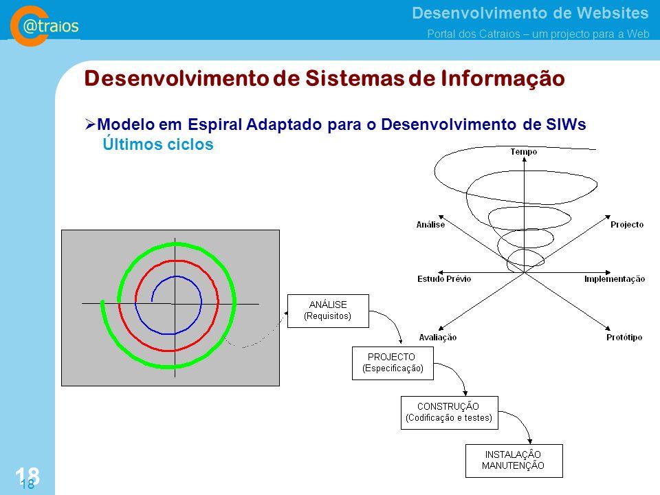Desenvolvimento de Websites Portal dos Catraios – um projecto para a Web 18 Desenvolvimento de Sistemas de Informação Modelo em Espiral Adaptado para o Desenvolvimento de SIWs Últimos ciclos