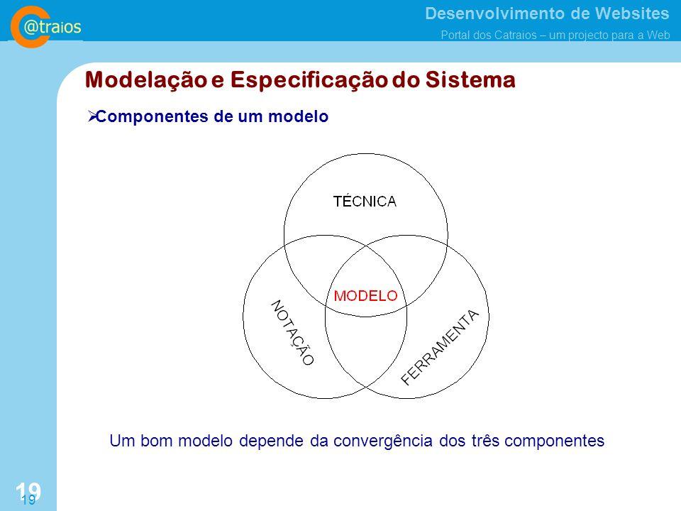 Desenvolvimento de Websites Portal dos Catraios – um projecto para a Web 19 Modelação e Especificação do Sistema Componentes de um modelo Um bom modelo depende da convergência dos três componentes