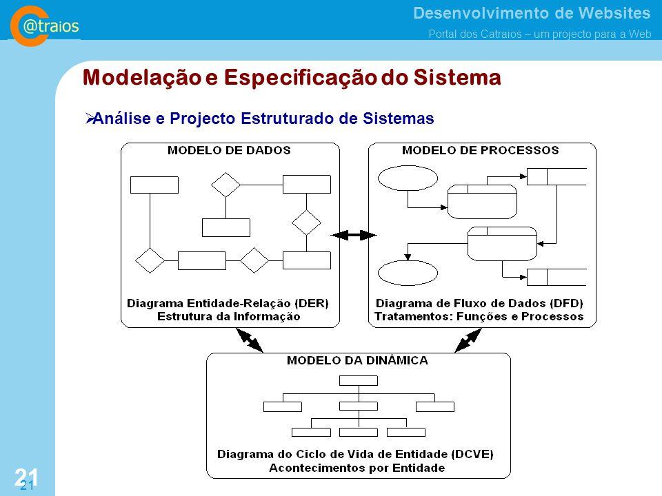 Desenvolvimento de Websites Portal dos Catraios – um projecto para a Web 21 Modelação e Especificação do Sistema Análise e Projecto Estruturado de Sistemas