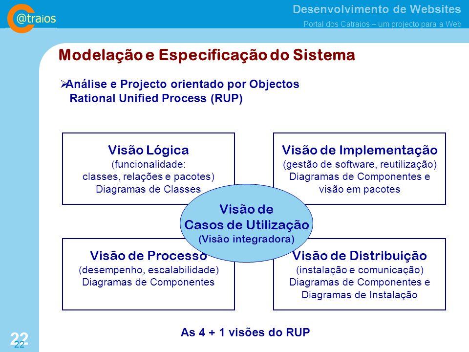 Desenvolvimento de Websites Portal dos Catraios – um projecto para a Web 22 Modelação e Especificação do Sistema Análise e Projecto orientado por Objectos Rational Unified Process (RUP) Visão de Implementação (gestão de software, reutilização) Diagramas de Componentes e visão em pacotes Visão Lógica (funcionalidade: classes, relações e pacotes) Diagramas de Classes Visão de Distribuição (instalação e comunicação) Diagramas de Componentes e Diagramas de Instalação Visão de Processo (desempenho, escalabilidade) Diagramas de Componentes Visão de Casos de Utilização (Visão integradora) As 4 + 1 visões do RUP