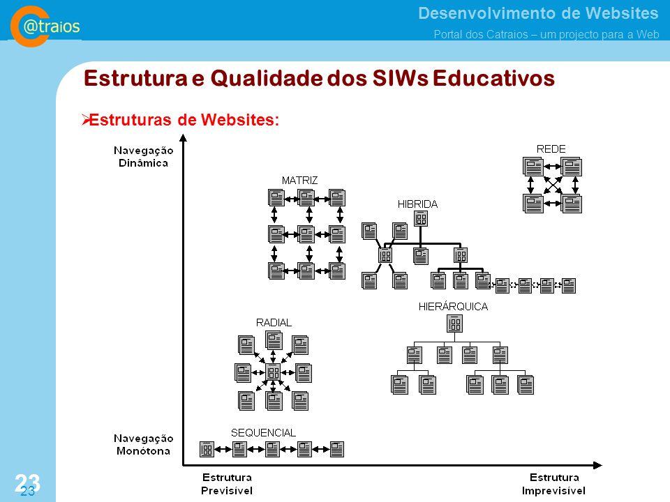 Desenvolvimento de Websites Portal dos Catraios – um projecto para a Web 23 Estrutura e Qualidade dos SIWs Educativos Estruturas de Websites: