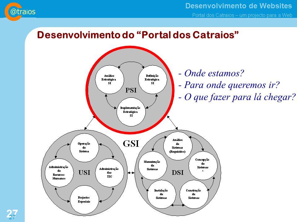 Desenvolvimento de Websites Portal dos Catraios – um projecto para a Web 27 Desenvolvimento do Portal dos Catraios - Onde estamos.