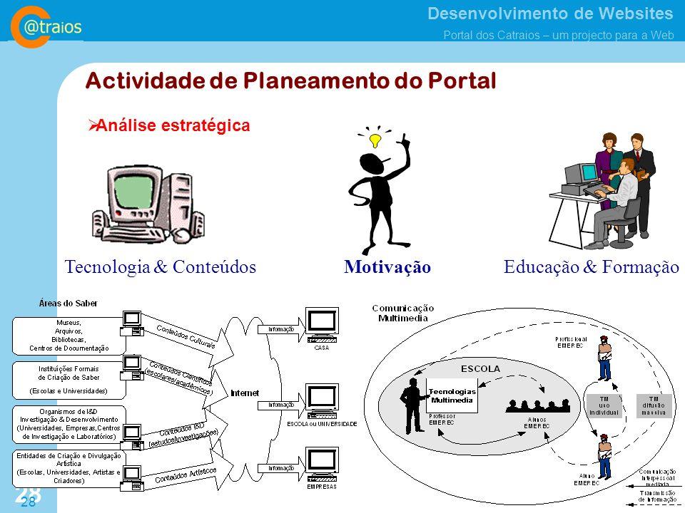 Desenvolvimento de Websites Portal dos Catraios – um projecto para a Web 28 Análise estratégica Tecnologia & Conteúdos Educação & Formação Motivação Actividade de Planeamento do Portal