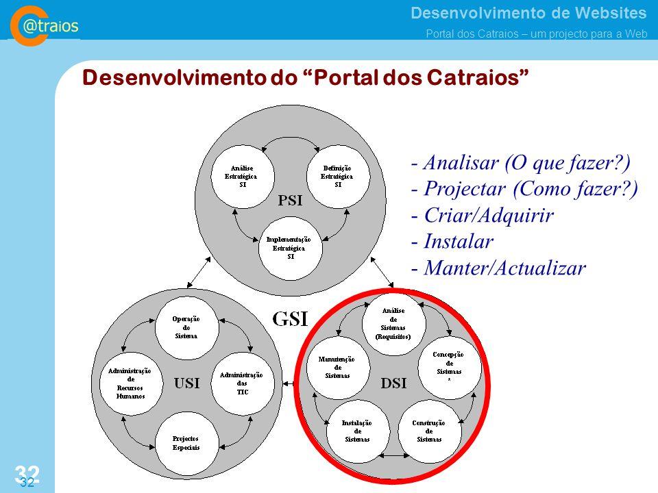 Desenvolvimento de Websites Portal dos Catraios – um projecto para a Web 32 Desenvolvimento do Portal dos Catraios - Analisar (O que fazer?) - Projectar (Como fazer?) - Criar/Adquirir - Instalar - Manter/Actualizar