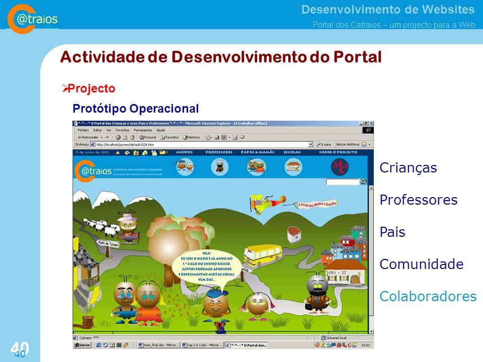 Desenvolvimento de Websites Portal dos Catraios – um projecto para a Web 40 Projecto Actividade de Desenvolvimento do Portal Protótipo Operacional Crianças Professores Pais Comunidade Colaboradores