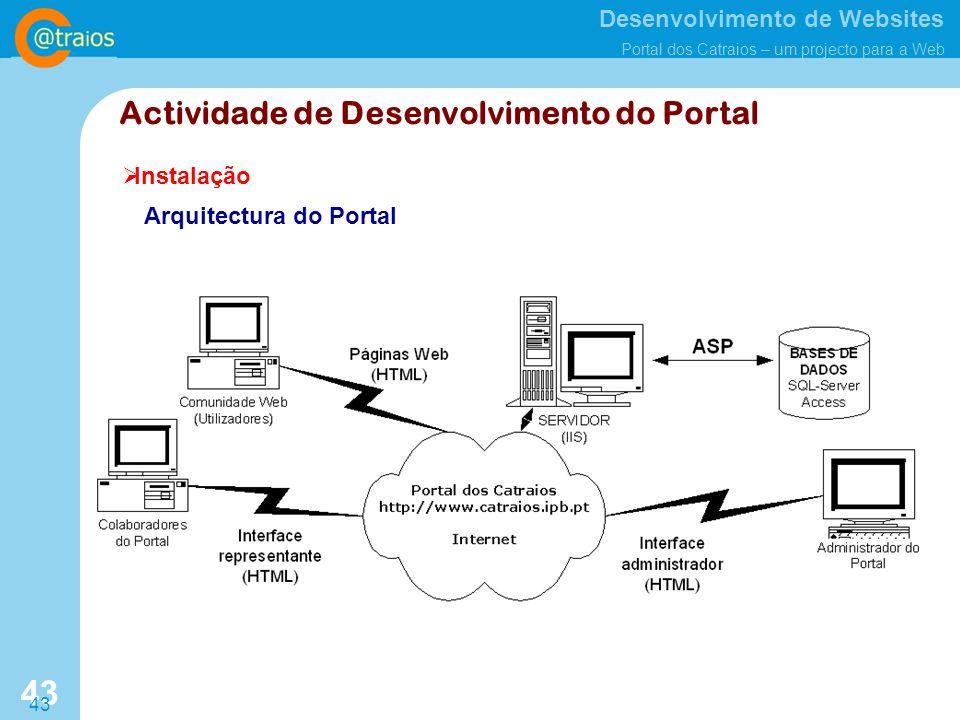Desenvolvimento de Websites Portal dos Catraios – um projecto para a Web 43 Instalação Actividade de Desenvolvimento do Portal Arquitectura do Portal
