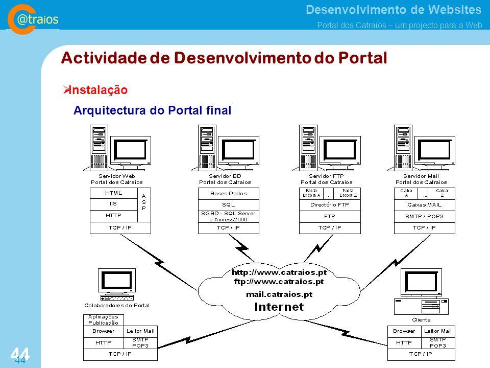 Desenvolvimento de Websites Portal dos Catraios – um projecto para a Web 44 Instalação Actividade de Desenvolvimento do Portal Arquitectura do Portal final