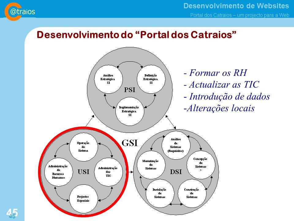 Desenvolvimento de Websites Portal dos Catraios – um projecto para a Web 45 Desenvolvimento do Portal dos Catraios - Formar os RH - Actualizar as TIC - Introdução de dados -Alterações locais
