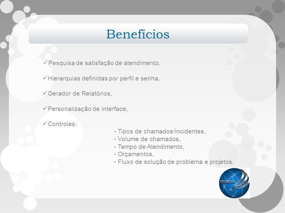 Benefícios Pesquisa de satisfação de atendimento, Hierarquias definidas por perfil e senha, Gerador de Relatórios, Personalização de interface, Contro