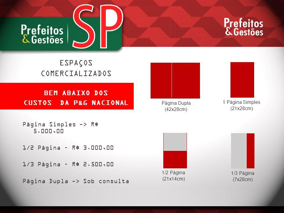 ESPAÇOS COMERCIALIZADOS BEM ABAIXO DOS CUSTOS DA P&G NACIONAL Página Simples -> R$ 5.000,00 1/2 Página – R$ 3.000,00 1/3 Página – R$ 2.500,00 Página D