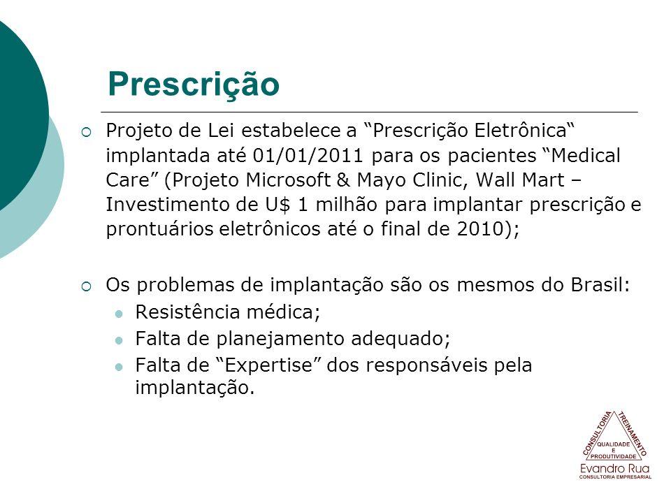Prescrição Projeto de Lei estabelece a Prescrição Eletrônica implantada até 01/01/2011 para os pacientes Medical Care (Projeto Microsoft & Mayo Clinic