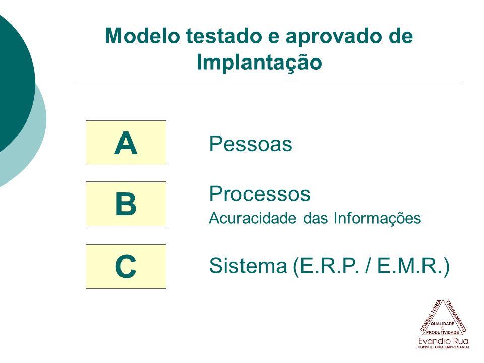 Modelo testado e aprovado de Implantação A Pessoas B Processos Acuracidade das Informações C Sistema (E.R.P. / E.M.R.)